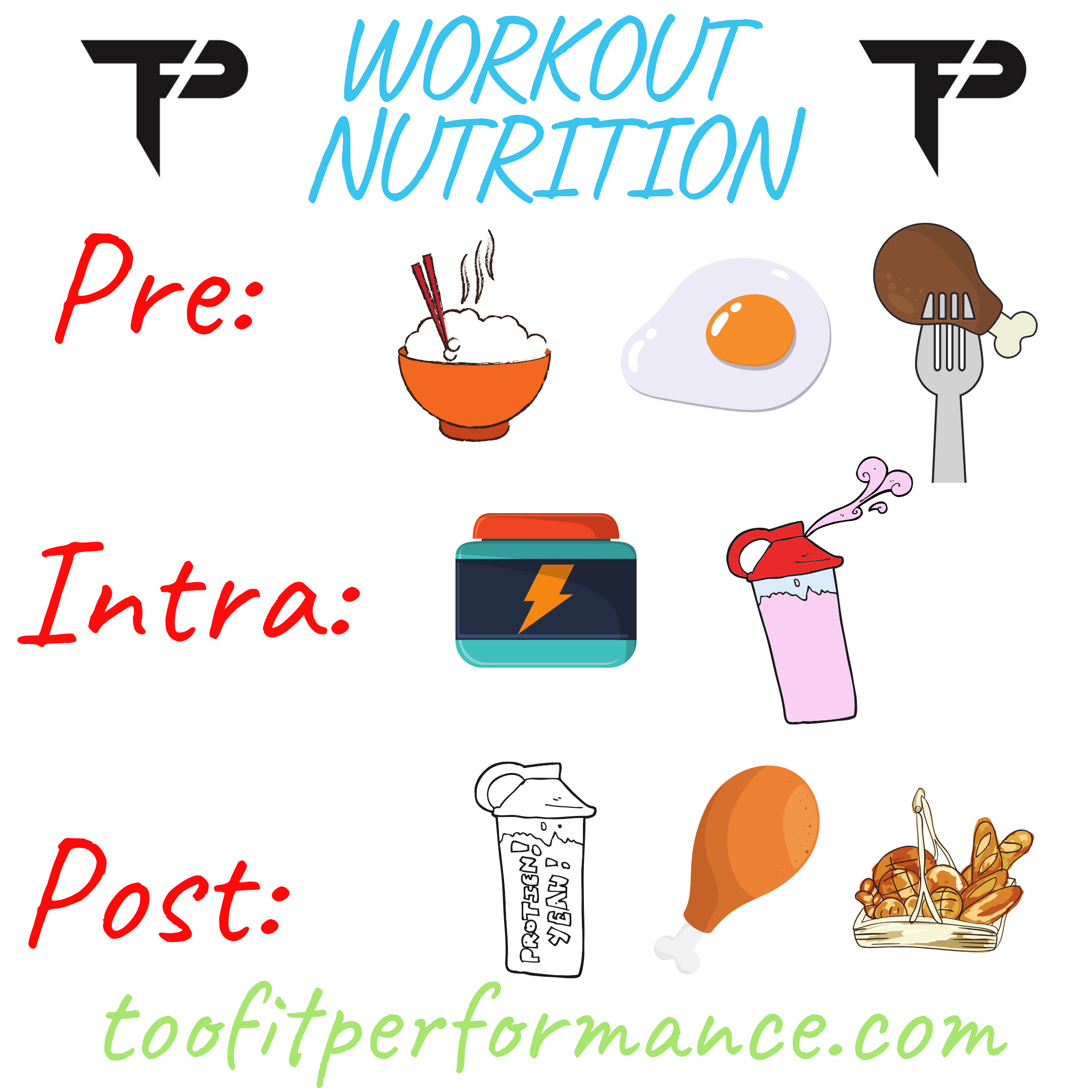 Fueling Your Training: Before/During/After